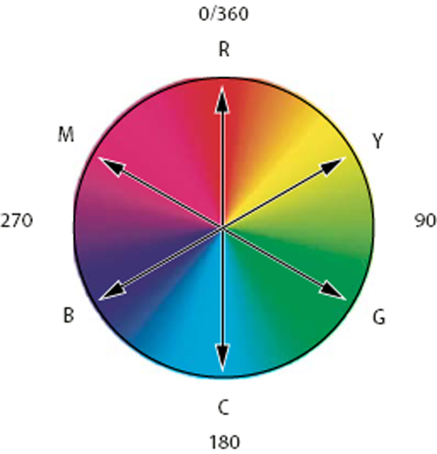 Basearts Image Composition